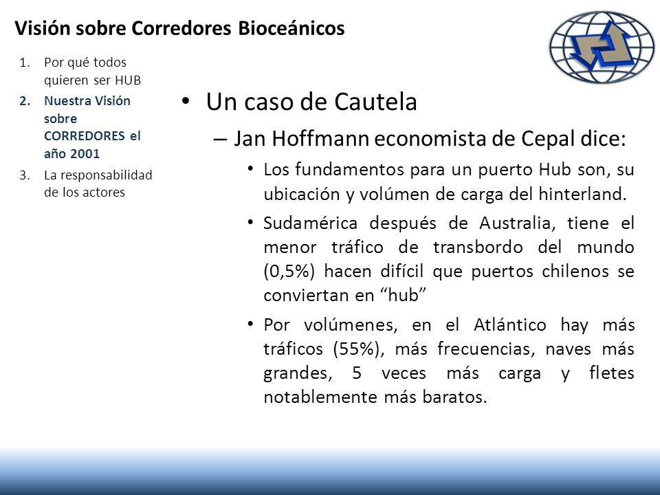 Visión sobre Corredores Bioceánicos Un caso de Cautela – Jan Hoffmann economista de Cepal dice: Los fundamentos para un puerto Hub son, su ubicación y