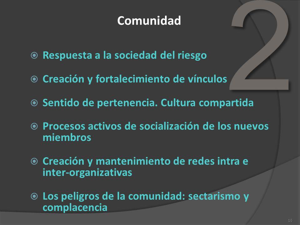 10 Comunidad 2 Respuesta a la sociedad del riesgo Creación y fortalecimiento de vínculos Sentido de pertenencia. Cultura compartida Procesos activos d