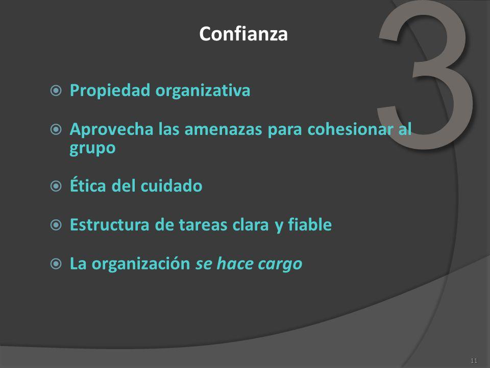 11 Confianza 3 Propiedad organizativa Aprovecha las amenazas para cohesionar al grupo Ética del cuidado Estructura de tareas clara y fiable La organiz