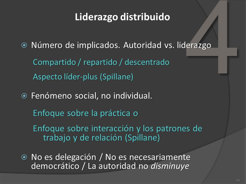 14 Liderazgo distribuido 4 Número de implicados. Autoridad vs. liderazgo Número de implicados. Autoridad vs. liderazgo Compartido / repartido / descen