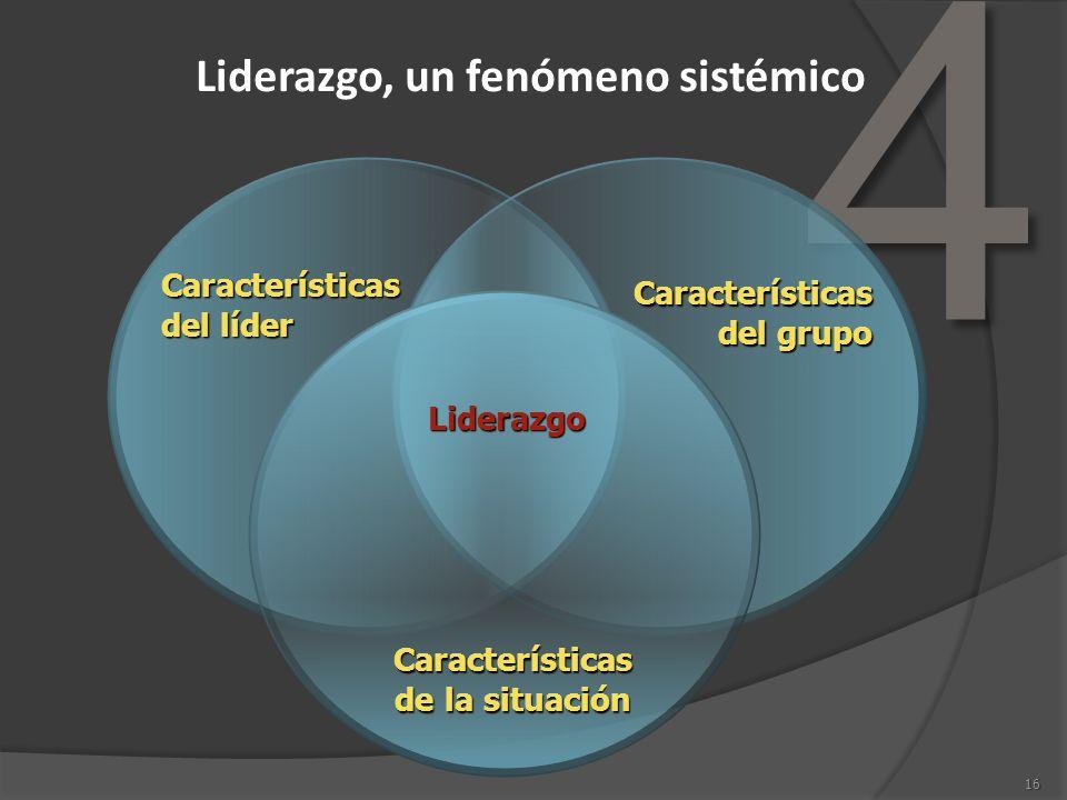 16 Liderazgo, un fenómeno sistémico 4 Características del líder Características del grupo Características de la situación Liderazgo