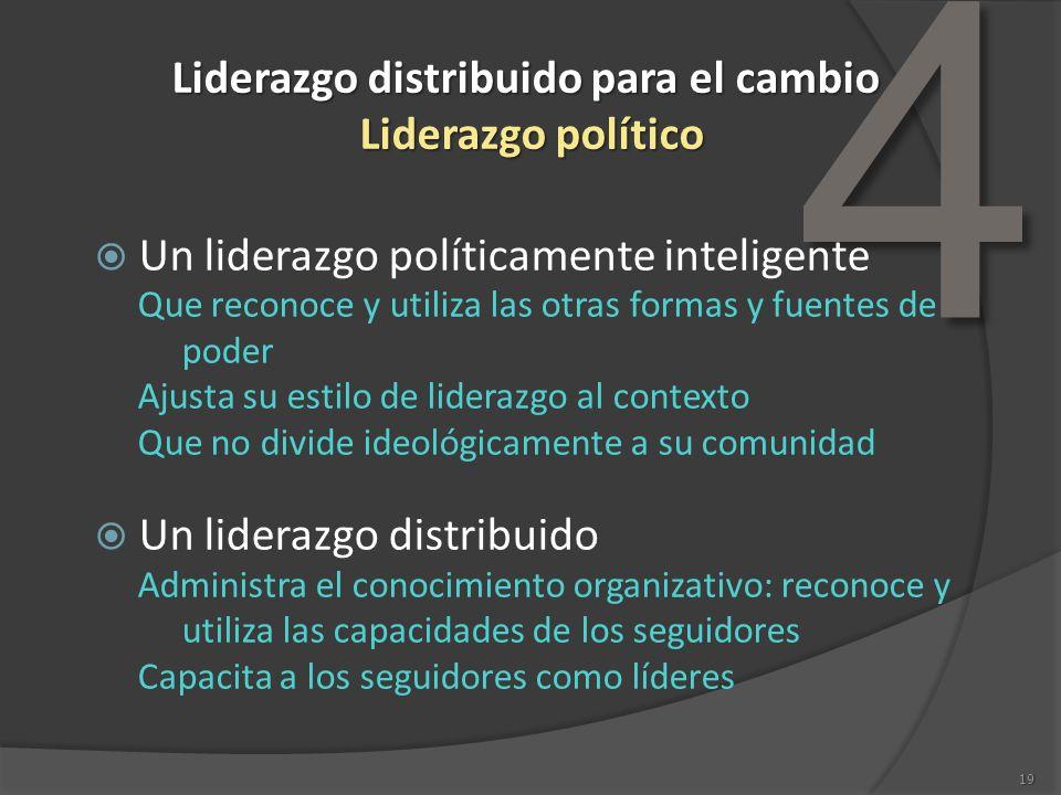 4 19 Un liderazgo políticamente inteligente Que reconoce y utiliza las otras formas y fuentes de poder Ajusta su estilo de liderazgo al contexto Que n