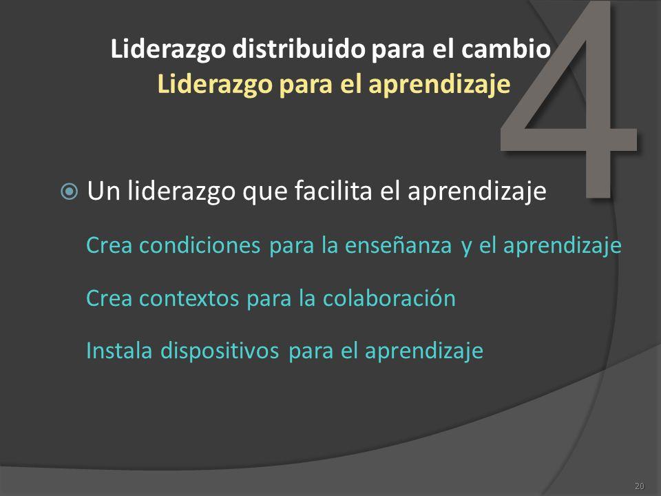 4 20 Un liderazgo que facilita el aprendizaje Crea condiciones para la enseñanza y el aprendizaje Crea contextos para la colaboración Instala disposit