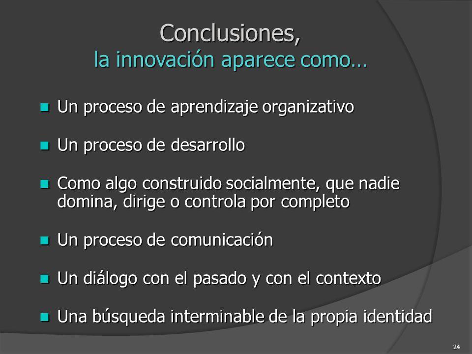 24 Conclusiones, la innovación aparece como… Un proceso de aprendizaje organizativo Un proceso de aprendizaje organizativo Un proceso de desarrollo Un