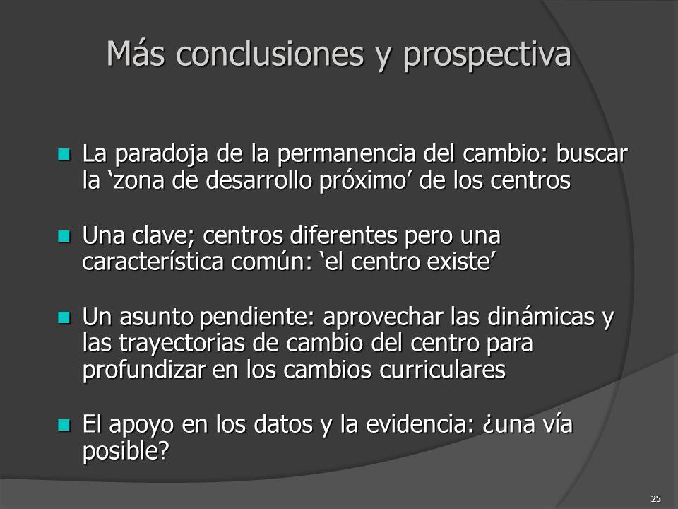 25 Más conclusiones y prospectiva La paradoja de la permanencia del cambio: buscar la zona de desarrollo próximo de los centros La paradoja de la perm