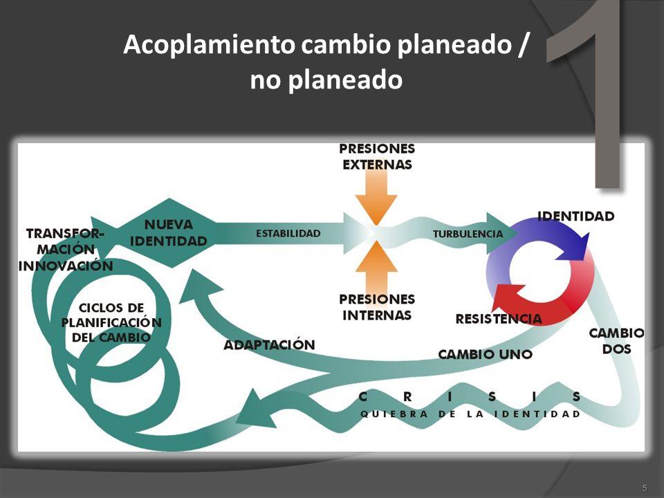 5 Acoplamiento cambio planeado / no planeado 1