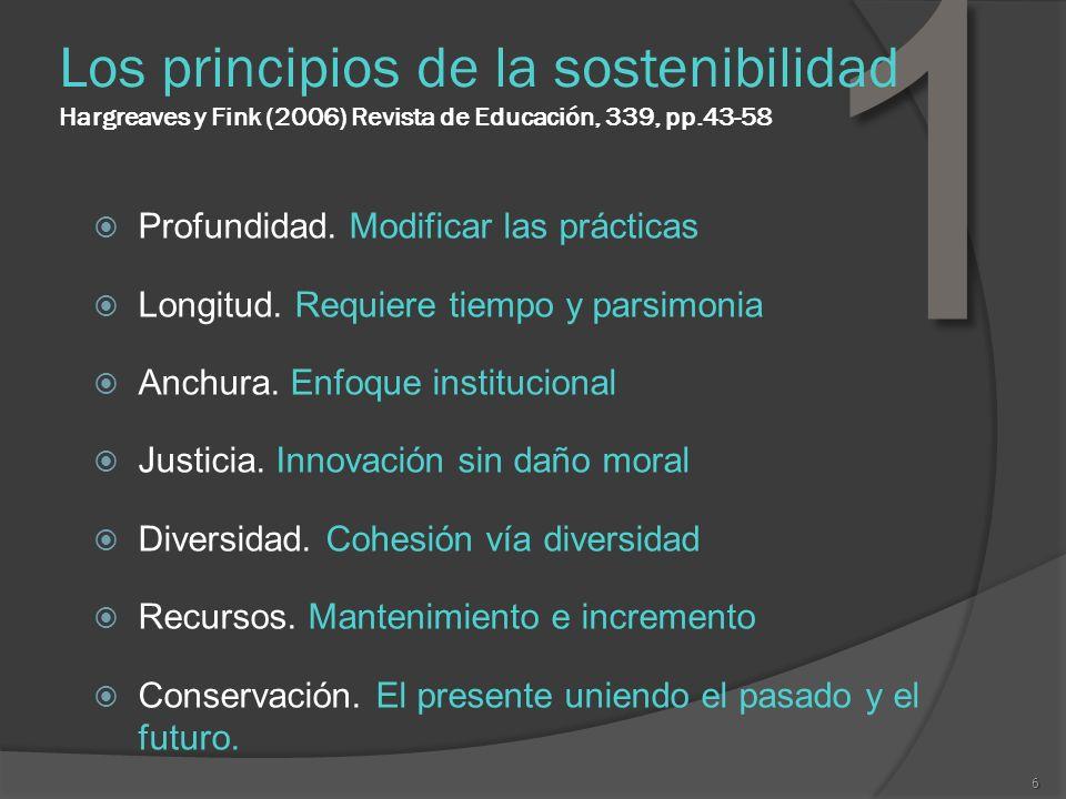 6 1 Los principios de la sostenibilidad Hargreaves y Fink (2006) Revista de Educación, 339, pp.43-58 Profundidad. Modificar las prácticas Longitud. Re