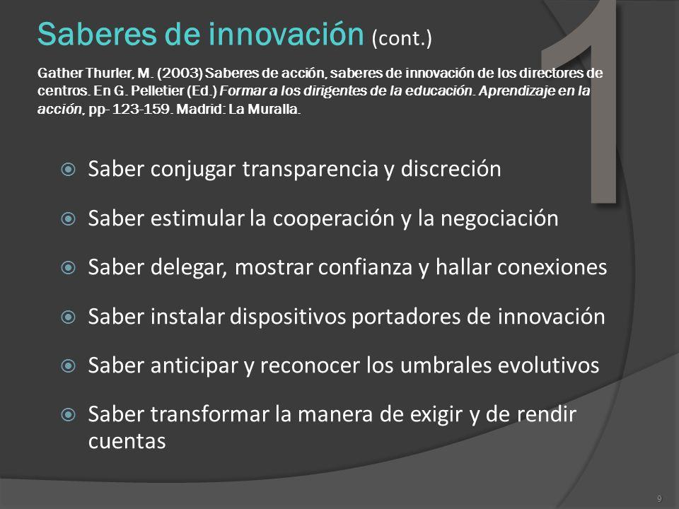 9 1 Saberes de innovación (cont.) Gather Thurler, M. (2003) Saberes de acción, saberes de innovación de los directores de centros. En G. Pelletier (Ed