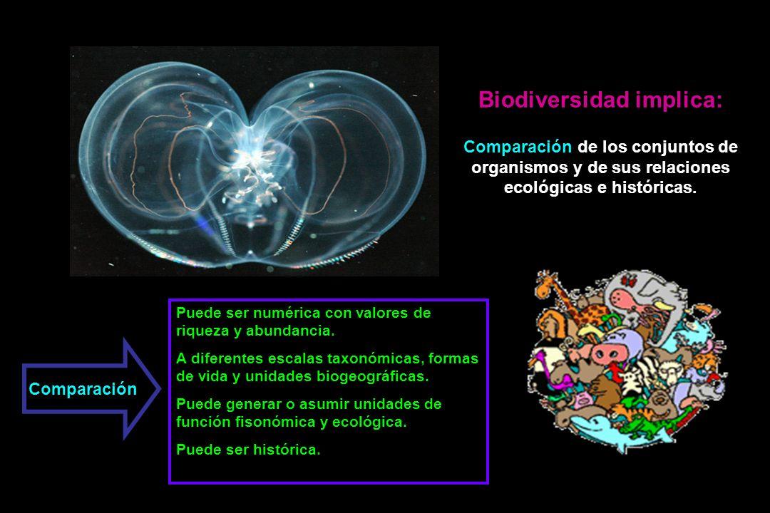 Biodiversidad implica: Comparación de los conjuntos de organismos y de sus relaciones ecológicas e históricas.