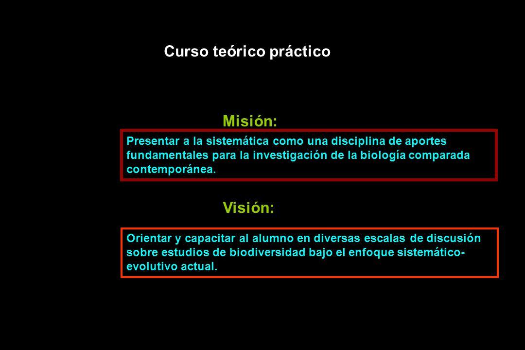 Curso teórico práctico Presentar a la sistemática como una disciplina de aportes fundamentales para la investigación de la biología comparada contemporánea.