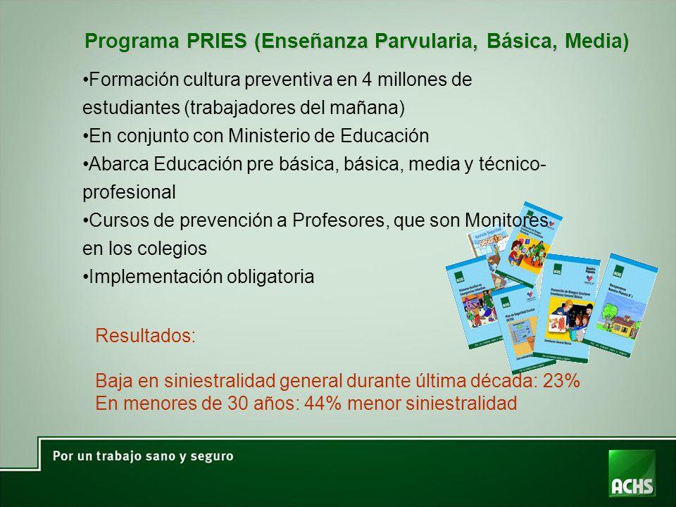 Programa PRIES (Enseñanza Parvularia, Básica, Media) Formación cultura preventiva en 4 millones de estudiantes (trabajadores del mañana) En conjunto c