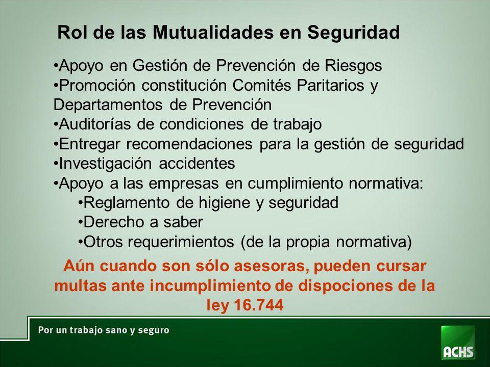 Rol de las Mutualidades en Seguridad Apoyo en Gestión de Prevención de Riesgos Promoción constitución Comités Paritarios y Departamentos de Prevención