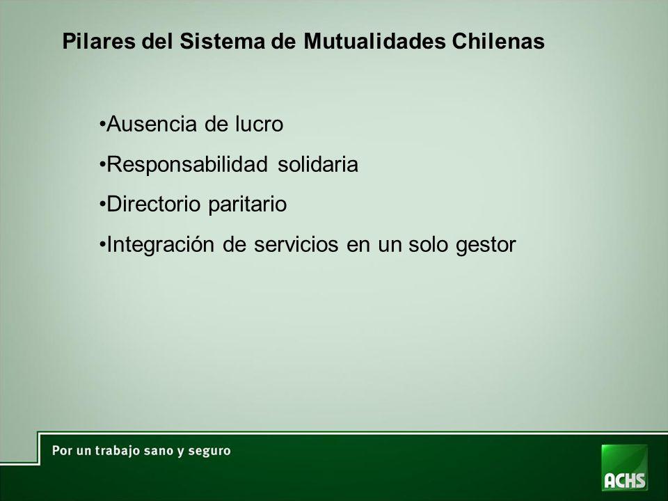 Pilares del Sistema de Mutualidades Chilenas Ausencia de lucro Responsabilidad solidaria Directorio paritario Integración de servicios en un solo gest