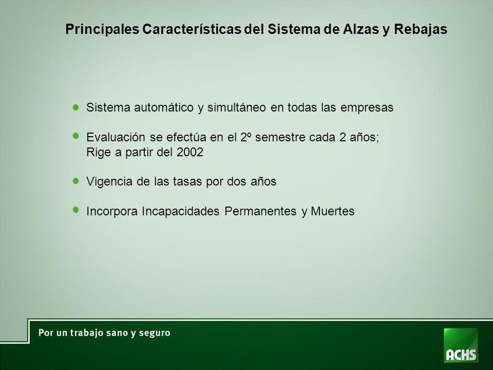Sistema automático y simultáneo en todas las empresas Evaluación se efectúa en el 2º semestre cada 2 años; Rige a partir del 2002 Vigencia de las tasa