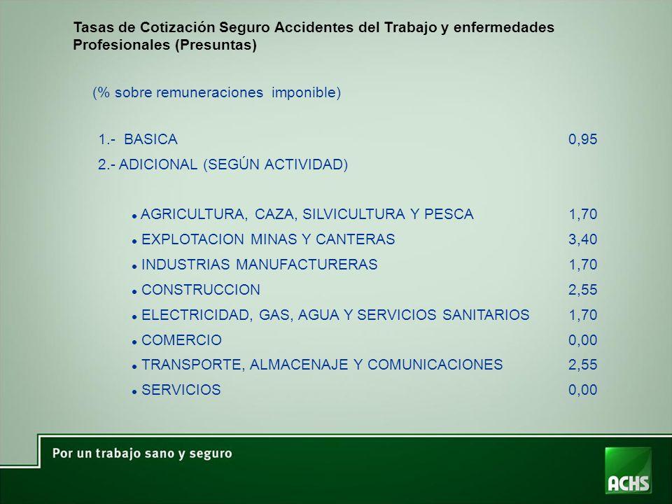Tasas de Cotización Seguro Accidentes del Trabajo y enfermedades Profesionales (Presuntas) 1.- BASICA0,95 2.- ADICIONAL (SEGÚN ACTIVIDAD) AGRICULTURA, CAZA, SILVICULTURA Y PESCA1,70 EXPLOTACION MINAS Y CANTERAS3,40 INDUSTRIAS MANUFACTURERAS1,70 CONSTRUCCION2,55 ELECTRICIDAD, GAS, AGUA Y SERVICIOS SANITARIOS1,70 COMERCIO0,00 TRANSPORTE, ALMACENAJE Y COMUNICACIONES2,55 SERVICIOS0,00 (% sobre remuneraciones imponible)