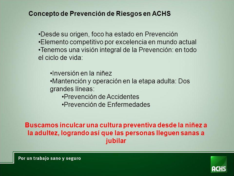 Concepto de Prevención de Riesgos en ACHS Desde su origen, foco ha estado en Prevención Elemento competitivo por excelencia en mundo actual Tenemos un