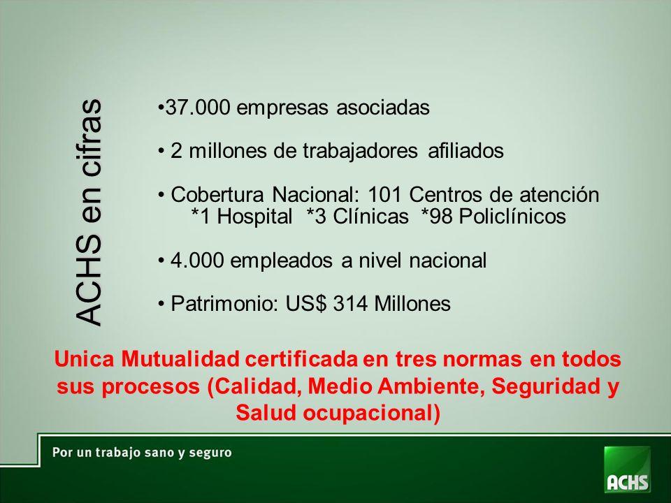 ACHS en cifras 37.000 empresas asociadas 2 millones de trabajadores afiliados Cobertura Nacional: 101 Centros de atención *1 Hospital *3 Clínicas *98