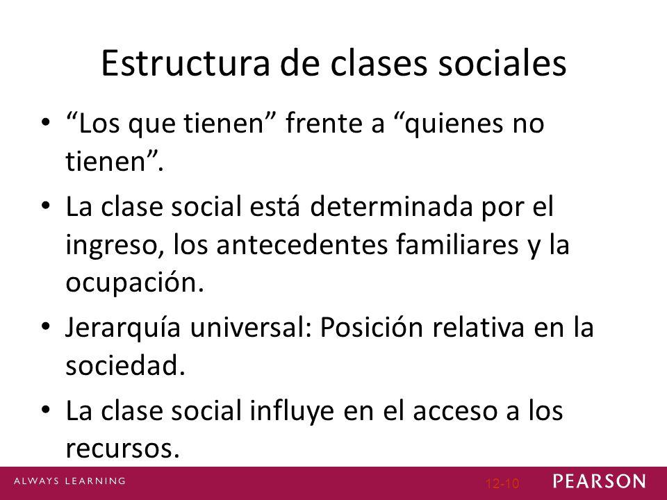 12-10 Estructura de clases sociales Los que tienen frente a quienes no tienen. La clase social está determinada por el ingreso, los antecedentes famil