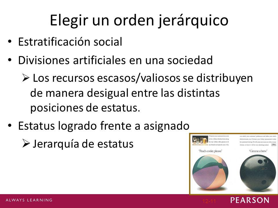 12-11 Elegir un orden jerárquico Estratificación social Divisiones artificiales en una sociedad Los recursos escasos/valiosos se distribuyen de manera desigual entre las distintas posiciones de estatus.