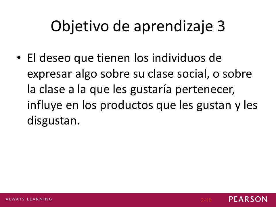 Objetivo de aprendizaje 3 El deseo que tienen los individuos de expresar algo sobre su clase social, o sobre la clase a la que les gustaría pertenecer, influye en los productos que les gustan y les disgustan.