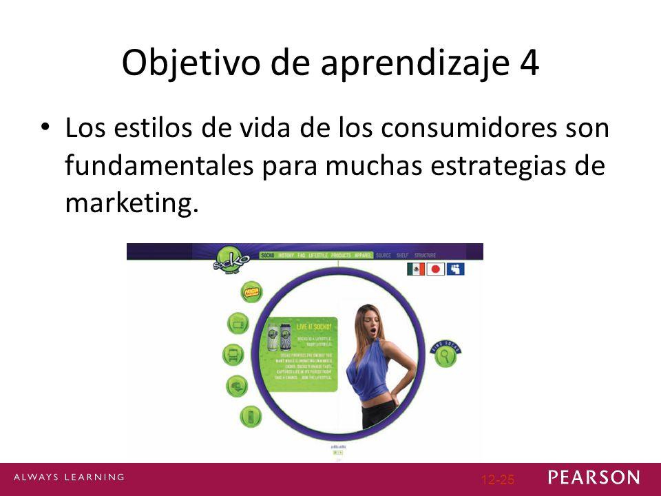 Objetivo de aprendizaje 4 Los estilos de vida de los consumidores son fundamentales para muchas estrategias de marketing. 12-25