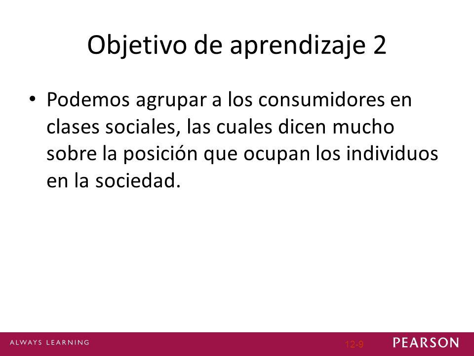 Objetivo de aprendizaje 2 Podemos agrupar a los consumidores en clases sociales, las cuales dicen mucho sobre la posición que ocupan los individuos en