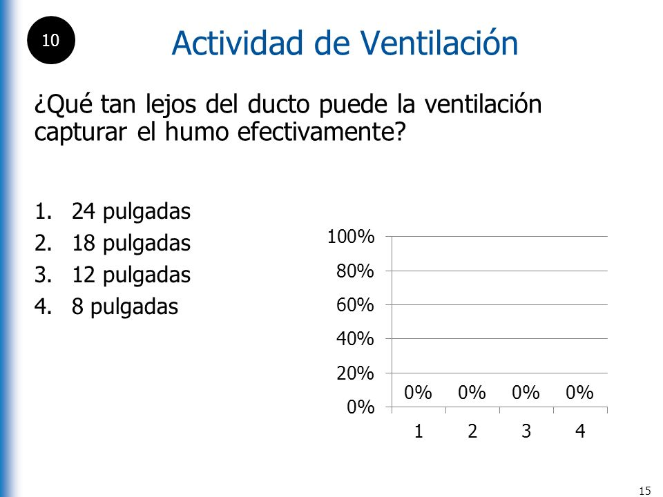 Actividad de Ventilación 15 ¿Qué tan lejos del ducto puede la ventilación capturar el humo efectivamente? 1.24 pulgadas 2.18 pulgadas 3.12 pulgadas 4.