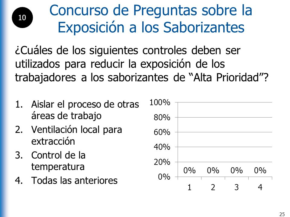 Concurso de Preguntas sobre la Exposición a los Saborizantes 25 ¿Cuáles de los siguientes controles deben ser utilizados para reducir la exposición de