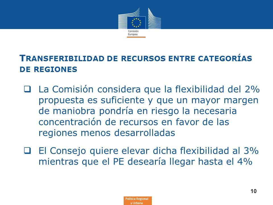 Política Regional y Urbana 10 T RANSFERIBILIDAD DE RECURSOS ENTRE CATEGORÍAS DE REGIONES La Comisión considera que la flexibilidad del 2% propuesta es