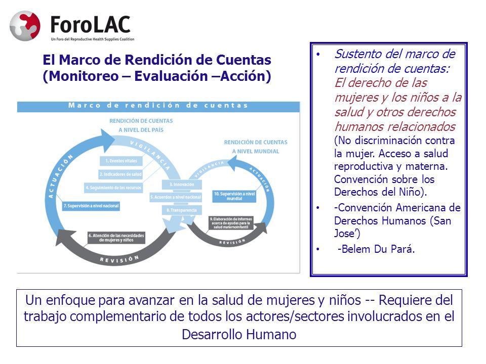 El Marco de Rendición de Cuentas (Monitoreo – Evaluación –Acción) Sustento del marco de rendición de cuentas: El derecho de las mujeres y los niños a