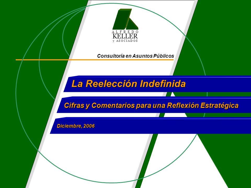 A L F R E D O KELLER y A S O C I A D O S Consultoría en Asuntos Públicos La Reelección Indefinida Cifras y Comentarios para una Reflexión Estratégica Diciembre, 2006