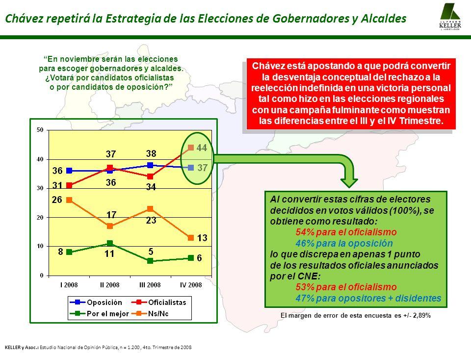 Chávez repetirá la Estrategia de las Elecciones de Gobernadores y Alcaldes KELLER y Asoc.: Estudio Nacional de Opinión Pública, n = 1.200, 4to.
