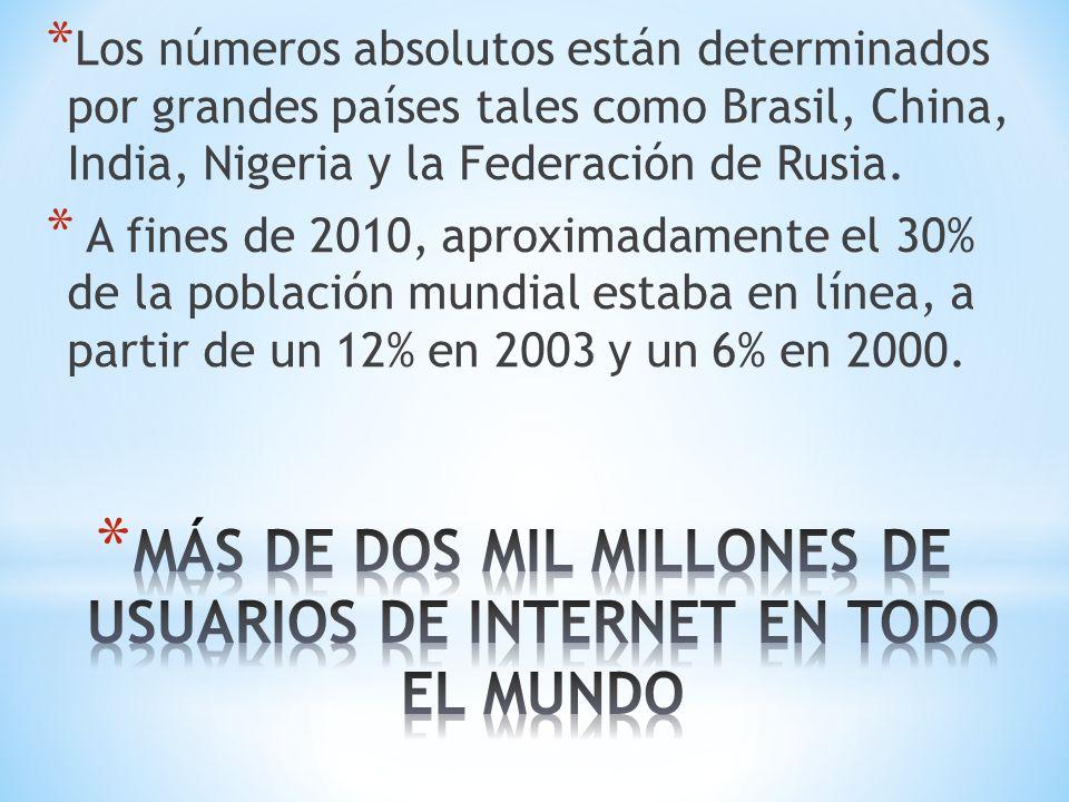 * Los números absolutos están determinados por grandes países tales como Brasil, China, India, Nigeria y la Federación de Rusia. * A fines de 2010, ap