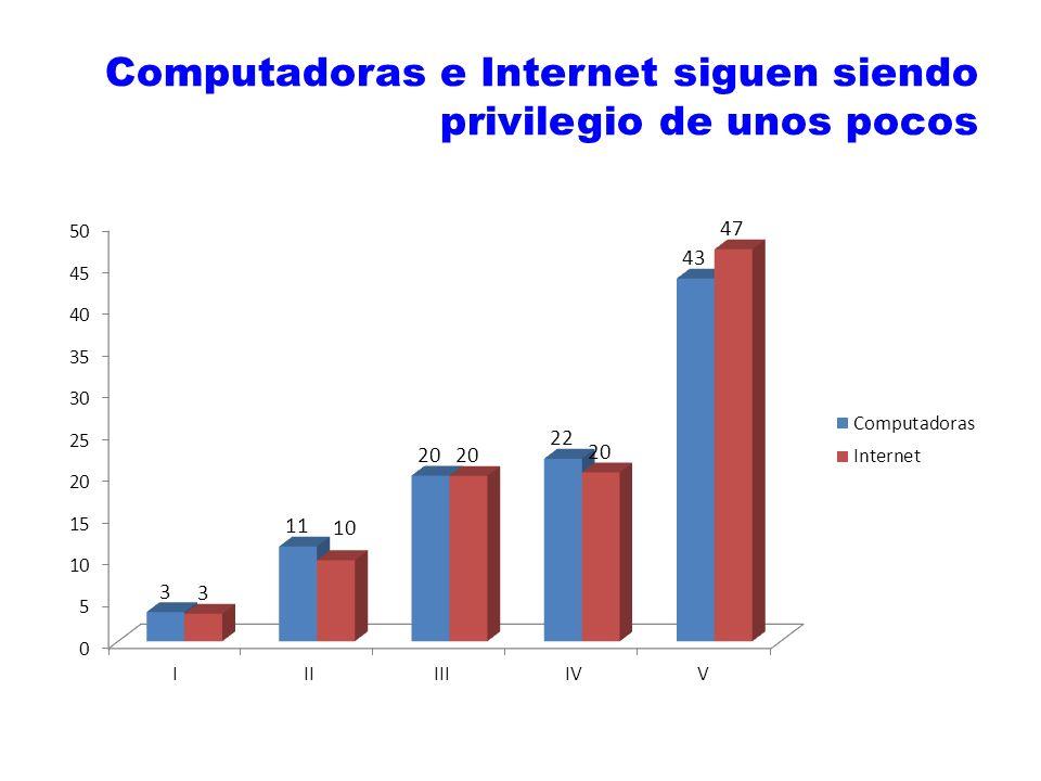 Computadoras e Internet siguen siendo privilegio de unos pocos