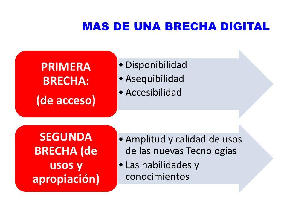 MAS DE UNA BRECHA DIGITAL Disponibilidad Asequibilidad Accesibilidad PRIMERA BRECHA: (de acceso) Amplitud y calidad de usos de las nuevas Tecnologías
