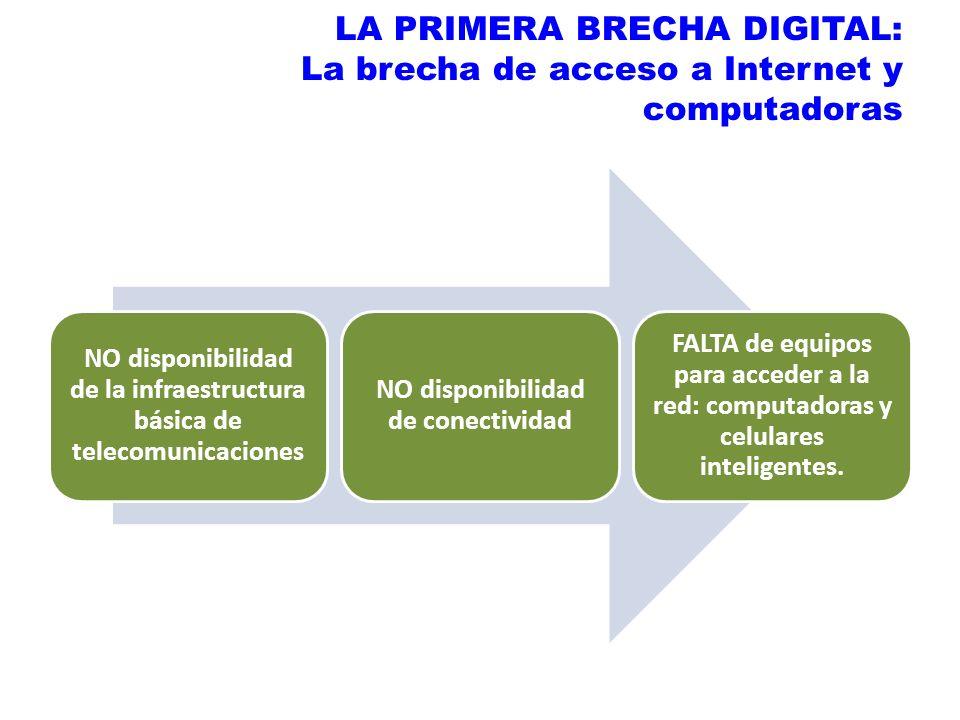 LA PRIMERA BRECHA DIGITAL: La brecha de acceso a Internet y computadoras NO disponibilidad de la infraestructura básica de telecomunicaciones NO dispo