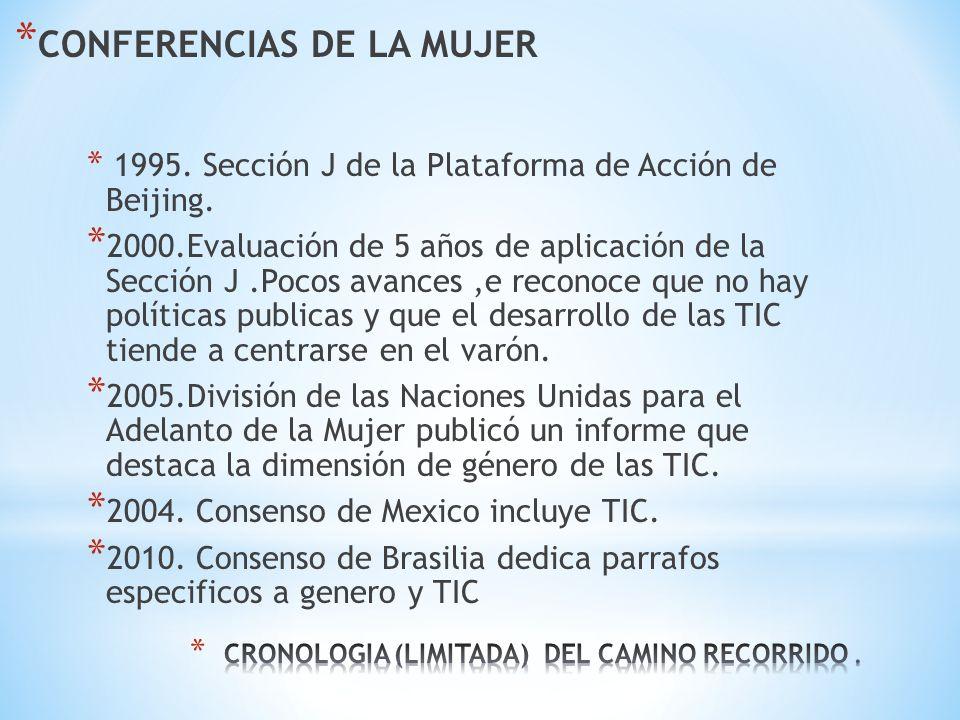 * 1995. Sección J de la Plataforma de Acción de Beijing. * 2000.Evaluación de 5 años de aplicación de la Sección J.Pocos avances,e reconoce que no hay