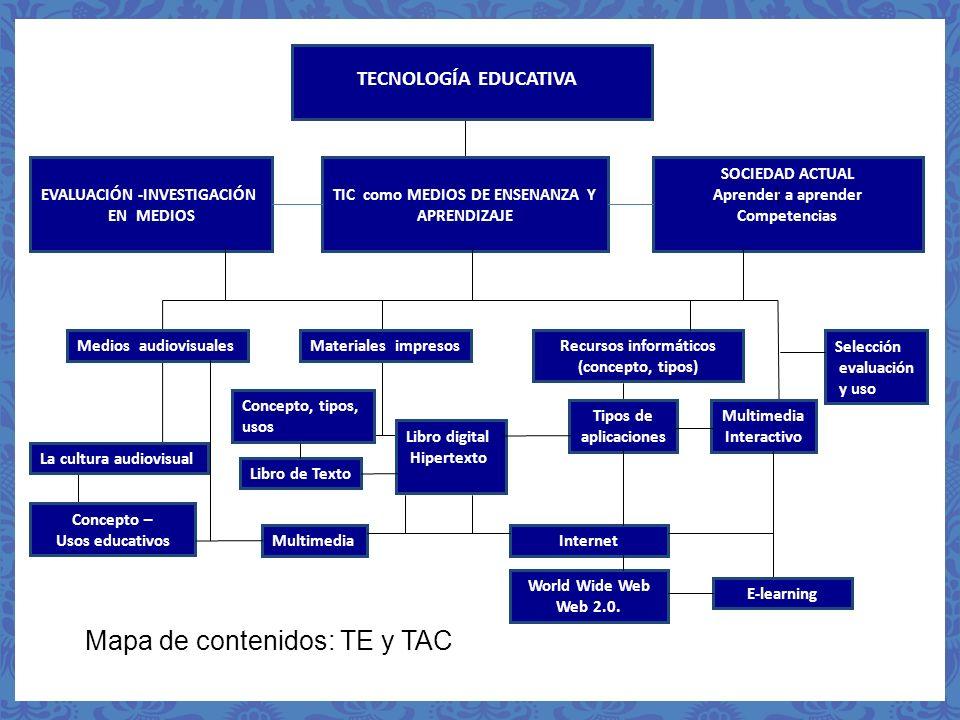 EVALUACIÓN -INVESTIGACIÓN EN MEDIOS Materiales impresos Recursos informáticos (concepto, tipos) La cultura audiovisual Concepto – Usos educativos Conc