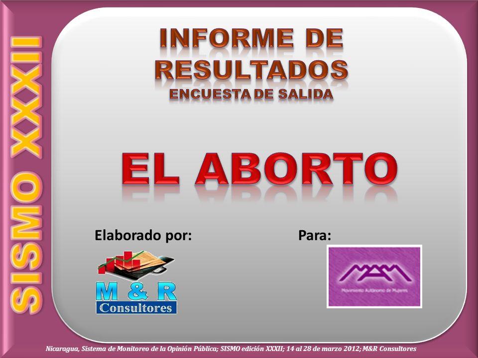 Acuerdo o desacuerdo… En Nicaragua la ley debería permitir la realización de un Aborto Todos los entrevistados Nicaragua, Sistema de Monitoreo de la Opinión Pública; SISMO edición XXXII; 14 al 28 de marzo 2012; M&R Consultores 12