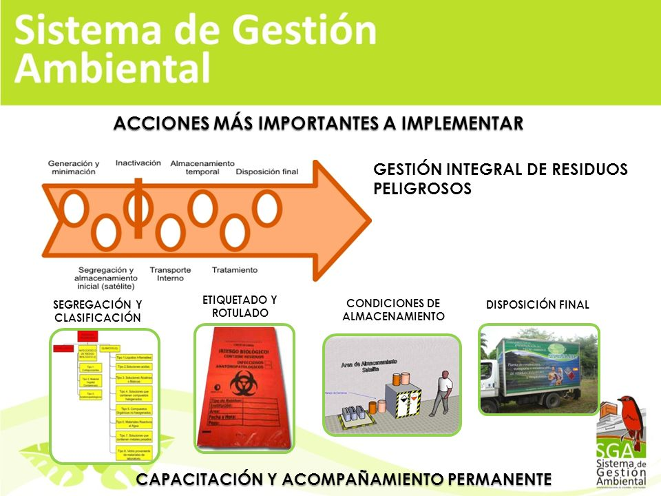 CONDICIONES DE ALMACENAMIENTO ETIQUETADO Y ROTULADO SEGREGACIÓN Y CLASIFICACIÓN DISPOSICIÓN FINAL GESTIÓN INTEGRAL DE RESIDUOS PELIGROSOS ACCIONES MÁS IMPORTANTES A IMPLEMENTAR CAPACITACIÓN Y ACOMPAÑAMIENTO PERMANENTE