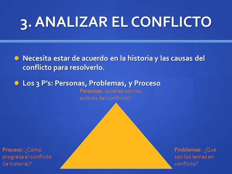 3. ANALIZAR EL CONFLICTO Necesita estar de acuerdo en la historia y las causas del conflicto para resolverlo. Necesita estar de acuerdo en la historia