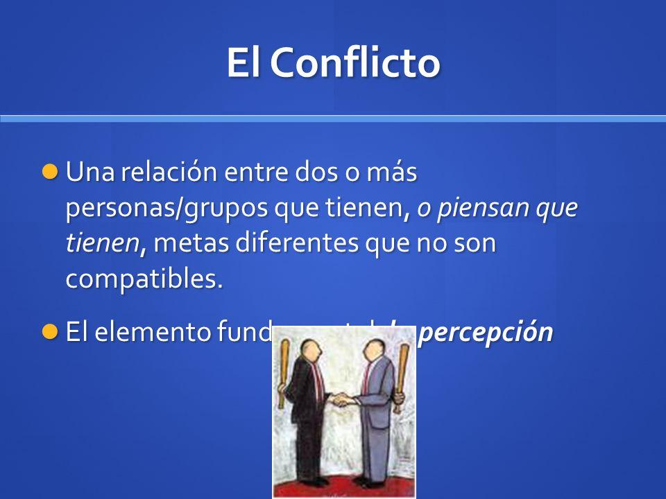 El Conflicto Una relación entre dos o más personas/grupos que tienen, o piensan que tienen, metas diferentes que no son compatibles. Una relación entr