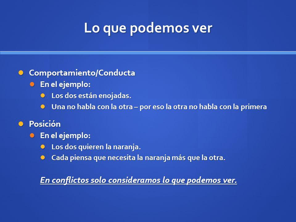Lo que podemos ver Comportamiento/Conducta Comportamiento/Conducta En el ejemplo: En el ejemplo: Los dos están enojadas. Los dos están enojadas. Una n
