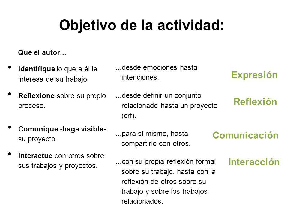 Objetivo de la actividad:...desde emociones hasta intenciones....desde definir un conjunto relacionado hasta un proyecto (crf)....para sí mismo, hasta
