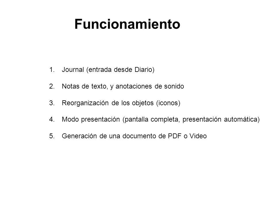 Funcionamiento 1.Journal (entrada desde Diario) 2.Notas de texto, y anotaciones de sonido 3.Reorganización de los objetos (iconos) 4.Modo presentación
