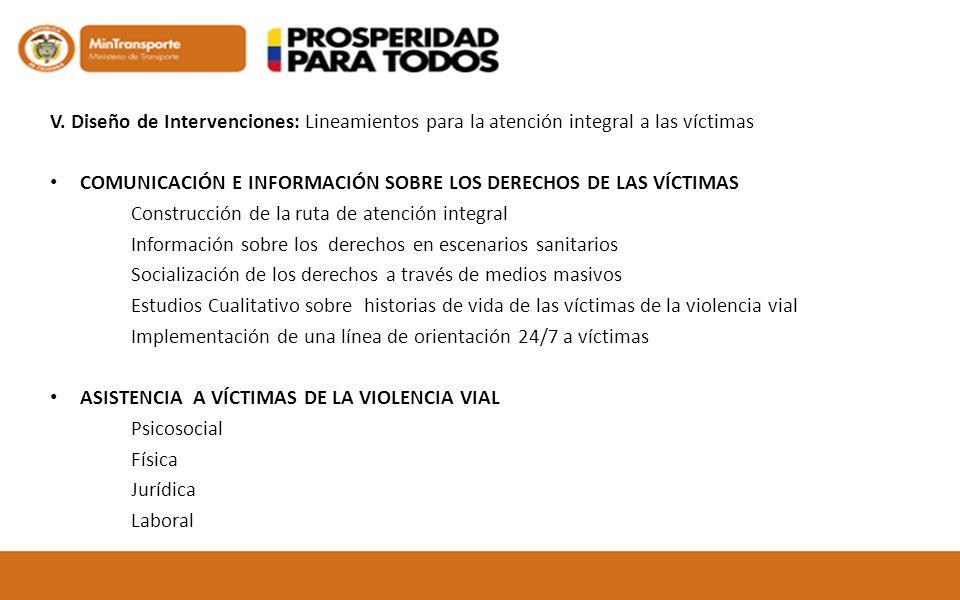 V. Diseño de Intervenciones: Lineamientos para la atención integral a las víctimas COMUNICACIÓN E INFORMACIÓN SOBRE LOS DERECHOS DE LAS VÍCTIMAS Const