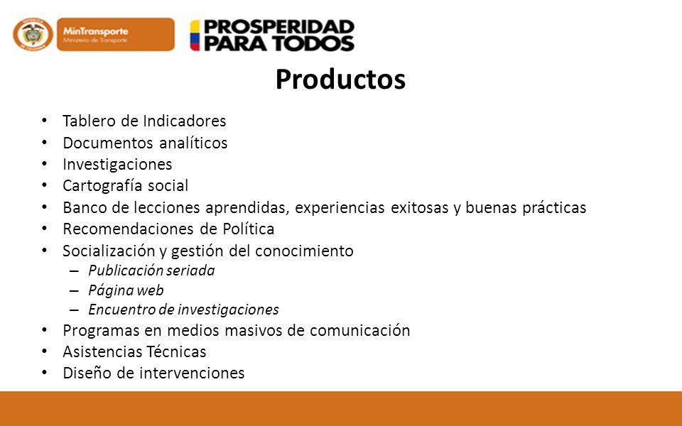 Productos Tablero de Indicadores Documentos analíticos Investigaciones Cartografía social Banco de lecciones aprendidas, experiencias exitosas y buena