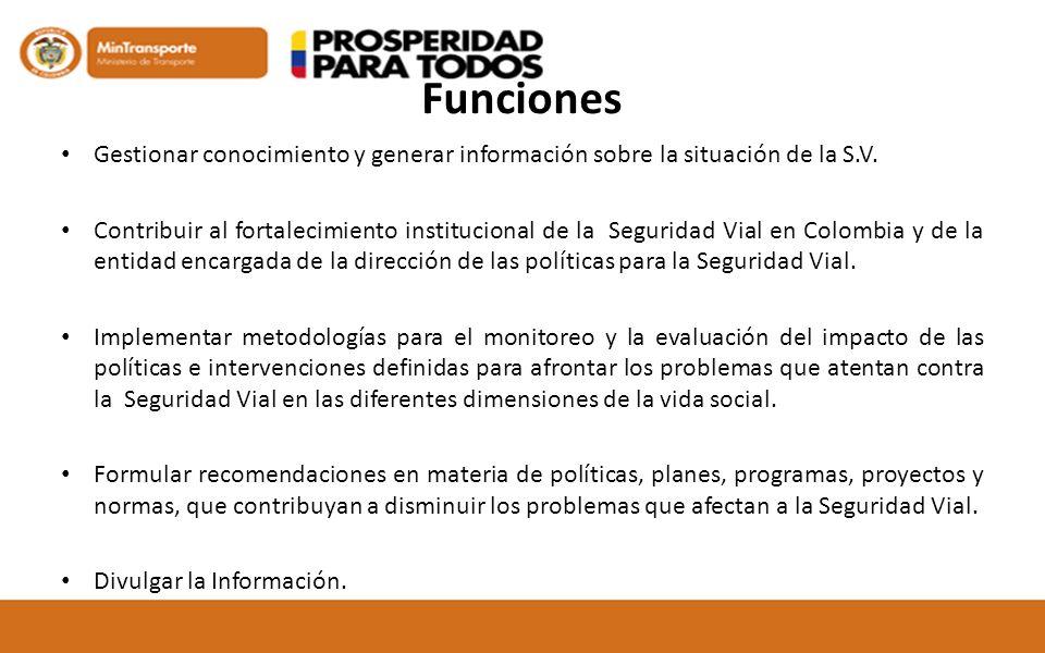 Funciones Gestionar conocimiento y generar información sobre la situación de la S.V. Contribuir al fortalecimiento institucional de la Seguridad Vial