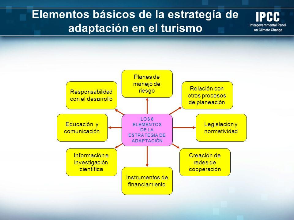 Elementos básicos de la estrategía de adaptación en el turismo Planes de manejo de riesgo Relación con otros procesos de planeación Legislación y normatividad Creación de redes de cooperación Instrumentos de financiamiento Información e investigación científica Educación y comunicación Responsabilidad con el desarrollo LOS 8 ELEMENTOS DE LA ESTRATEGIA DE ADAPTACIÓN