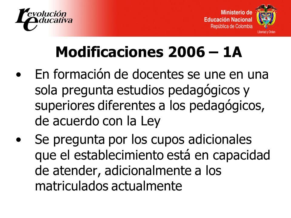 Modificaciones 2006 – 1A En formación de docentes se une en una sola pregunta estudios pedagógicos y superiores diferentes a los pedagógicos, de acuerdo con la Ley Se pregunta por los cupos adicionales que el establecimiento está en capacidad de atender, adicionalmente a los matriculados actualmente